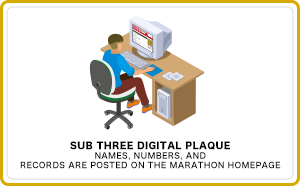 Sub Three Digital Plaque(Names, numbers, and records are posted on the marathon homepage)